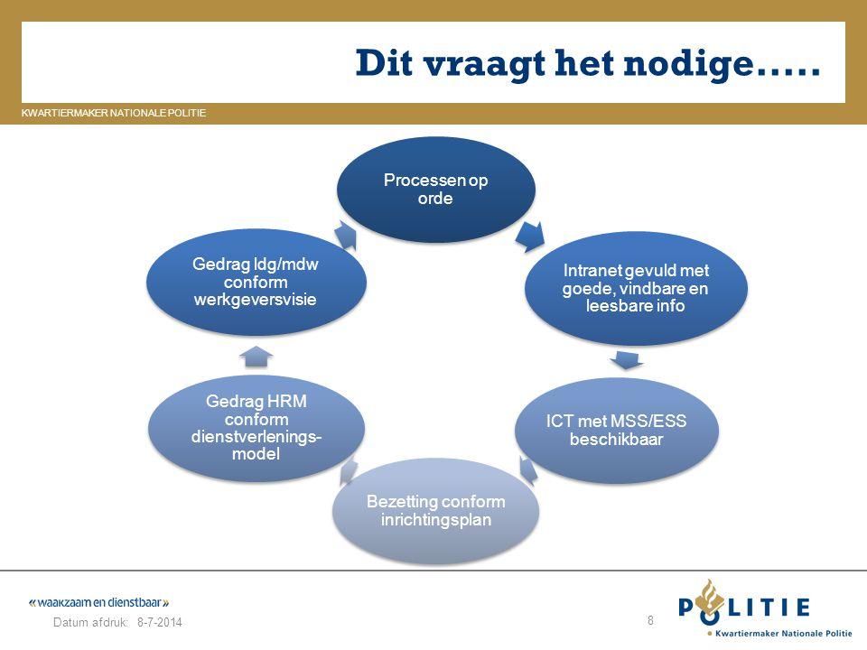 GELDERLAND_ZUID KWARTIERMAKER NATIONALE POLITIE Datum afdruk: Dit vraagt het nodige..... 8-7-2014 8 Processen op orde Intranet gevuld met goede, vindb