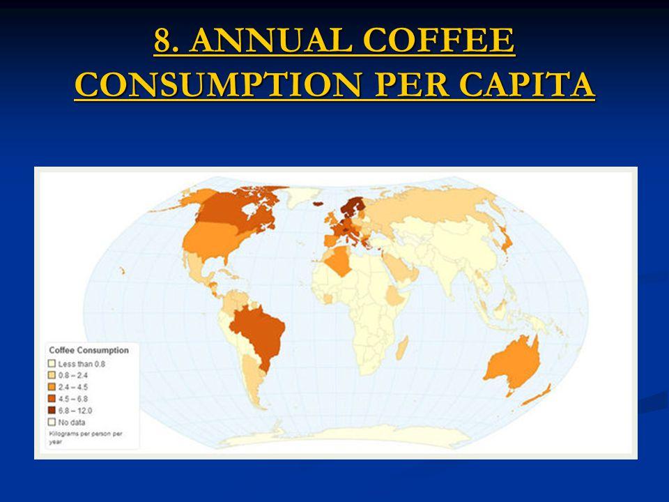 8. ANNUAL COFFEE CONSUMPTION PER CAPITA 8. ANNUAL COFFEE CONSUMPTION PER CAPITA