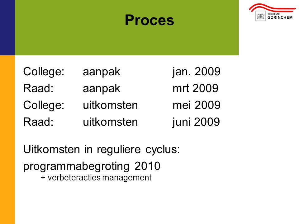 Proces College:aanpak jan. 2009 Raad:aanpakmrt 2009 College:uitkomstenmei 2009 Raad:uitkomstenjuni 2009 Uitkomsten in reguliere cyclus: programmabegro