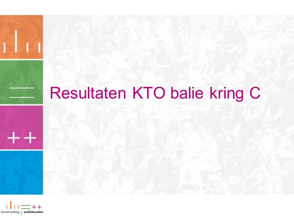 Resultaten KTO balie kring C
