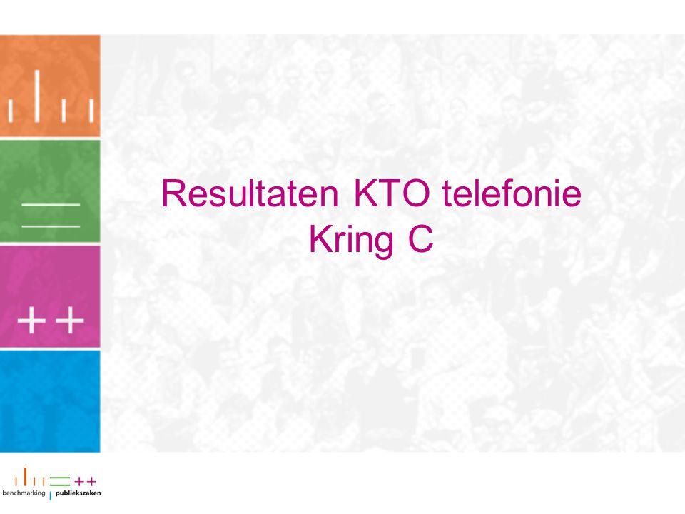 Resultaten KTO telefonie Kring C
