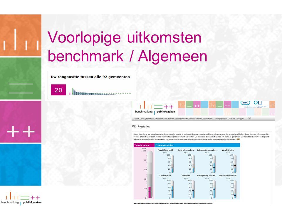 Voorlopige uitkomsten benchmark / Algemeen