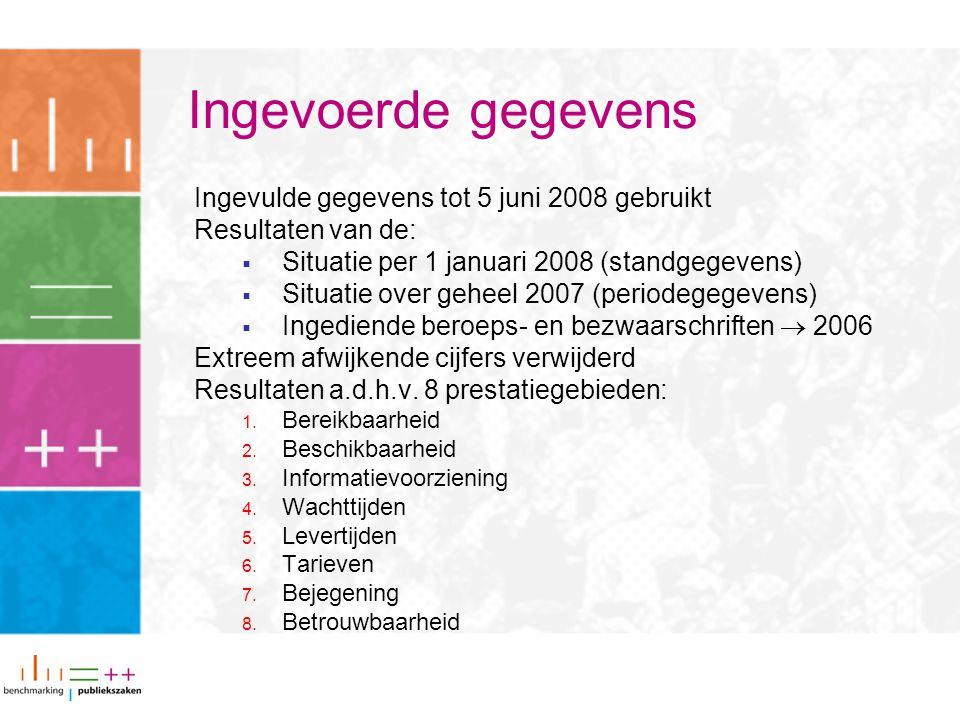 Ingevoerde gegevens Ingevulde gegevens tot 5 juni 2008 gebruikt Resultaten van de:  Situatie per 1 januari 2008 (standgegevens)  Situatie over gehee