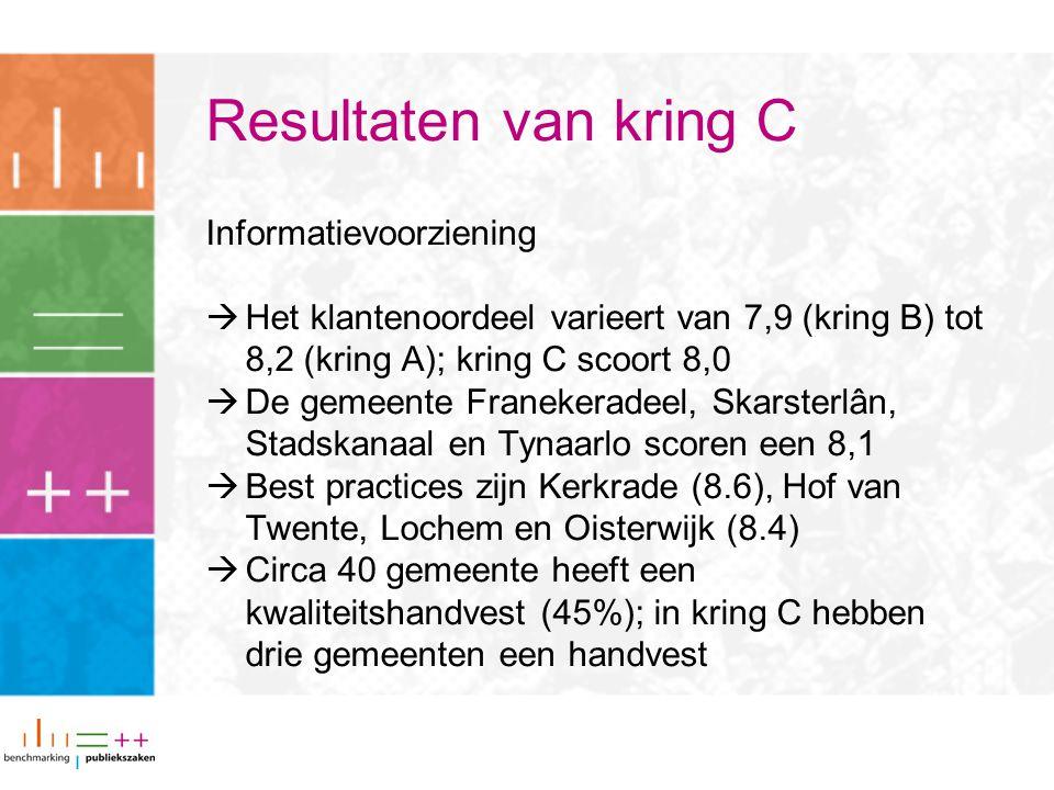 Resultaten van kring C Informatievoorziening  Het klantenoordeel varieert van 7,9 (kring B) tot 8,2 (kring A); kring C scoort 8,0  De gemeente Franekeradeel, Skarsterlân, Stadskanaal en Tynaarlo scoren een 8,1  Best practices zijn Kerkrade (8.6), Hof van Twente, Lochem en Oisterwijk (8.4)  Circa 40 gemeente heeft een kwaliteitshandvest (45%); in kring C hebben drie gemeenten een handvest
