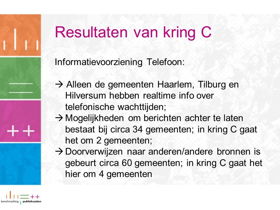 Resultaten van kring C Informatievoorziening Telefoon:  Alleen de gemeenten Haarlem, Tilburg en Hilversum hebben realtime info over telefonische wachttijden;  Mogelijkheden om berichten achter te laten bestaat bij circa 34 gemeenten; in kring C gaat het om 2 gemeenten;  Doorverwijzen naar anderen/andere bronnen is gebeurt circa 60 gemeenten; in kring C gaat het hier om 4 gemeenten