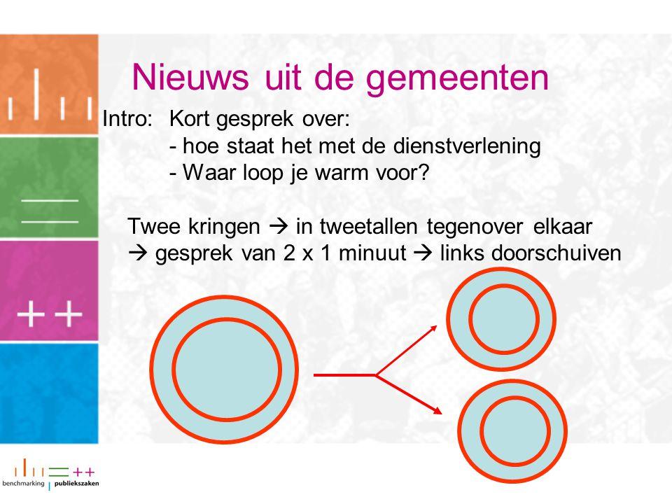 Nieuws uit de gemeenten Intro: Kort gesprek over: - hoe staat het met de dienstverlening - Waar loop je warm voor? Twee kringen  in tweetallen tegeno