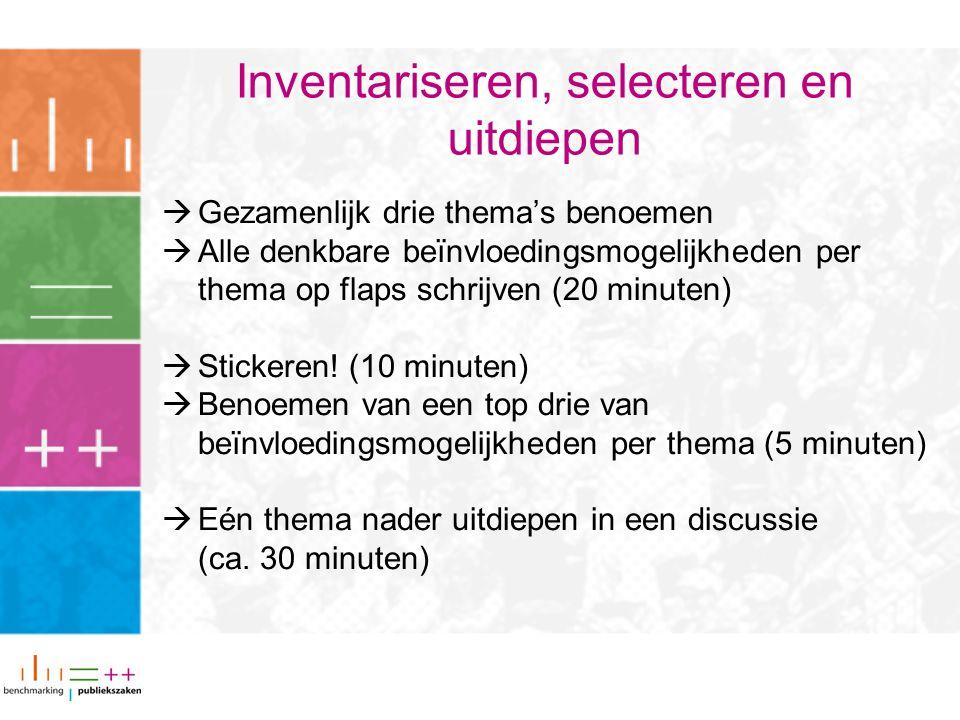 Inventariseren, selecteren en uitdiepen  Gezamenlijk drie thema's benoemen  Alle denkbare beïnvloedingsmogelijkheden per thema op flaps schrijven (2