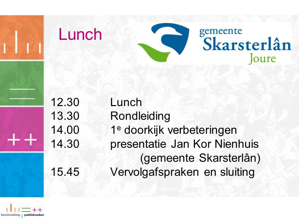 Lunch 12.30Lunch 13.30 Rondleiding 14.00 1 e doorkijk verbeteringen 14.30presentatie Jan Kor Nienhuis (gemeente Skarsterlân) 15.45Vervolgafspraken en sluiting