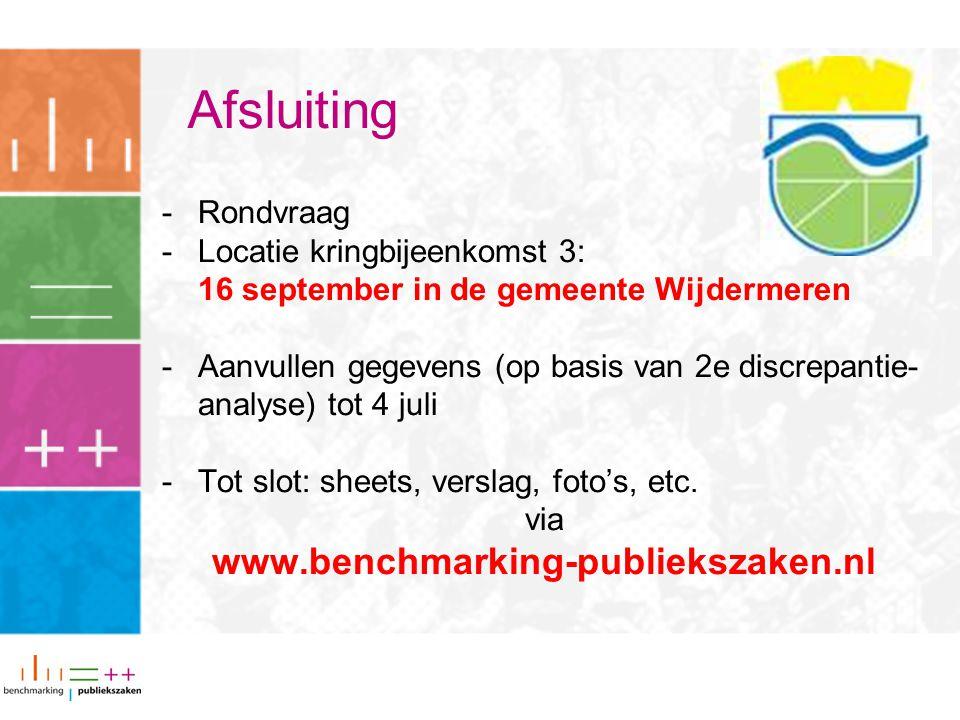 Afsluiting - Rondvraag -Locatie kringbijeenkomst 3: 16 september in de gemeente Wijdermeren - Aanvullen gegevens (op basis van 2e discrepantie- analyse) tot 4 juli - Tot slot: sheets, verslag, foto's, etc.