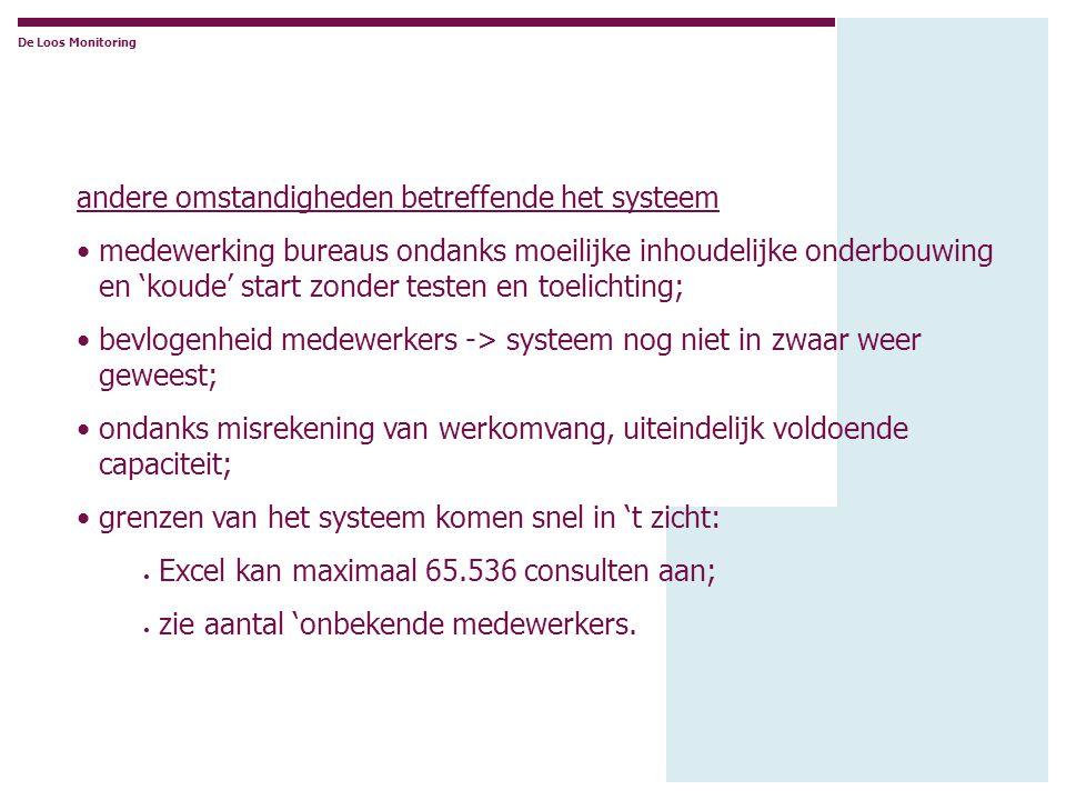 De Loos Monitoring schematische weergave beheer 'uitzetten' formulieren inclusief toelichting en nieuwsbrief; wekelijkse verzameling TRV-formulieren; verwerking in excel-sheets (728 sheets per jaar); back-up op vier niveaus (waaronder mailarchief); beheer sheets in week- en maandsheets; beheer lijsten; databewerking en schoning via SPSS naar dBASE; managementrapportage via Crystal Report in Arcobat Reader; beoordeling en presentatie via nieuwsbrief.