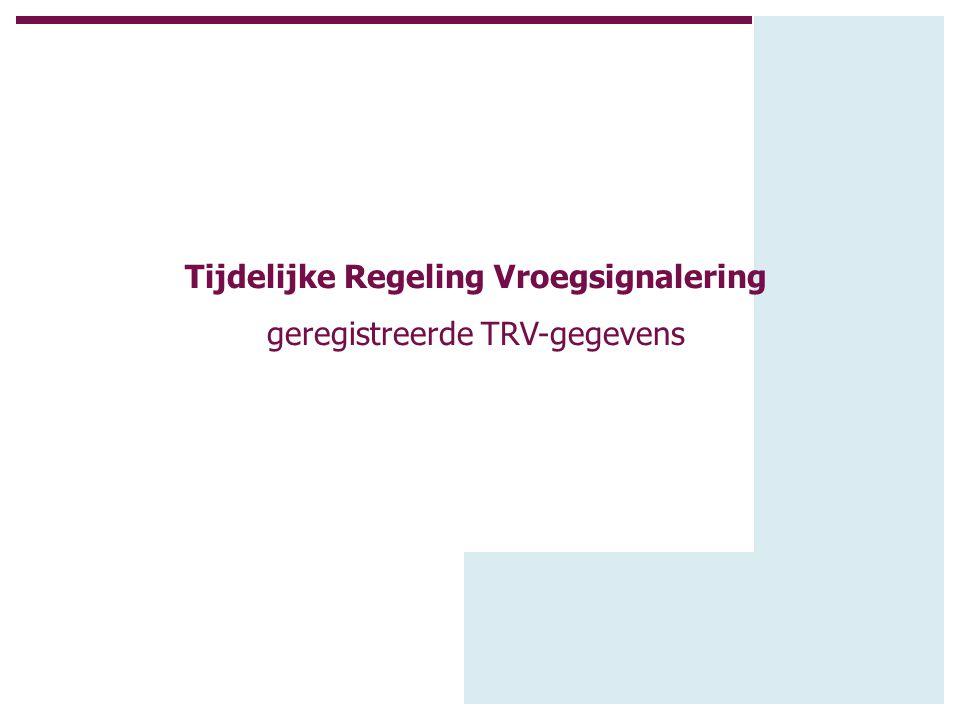 Tijdelijke Regeling Vroegsignalering geregistreerde TRV-gegevens