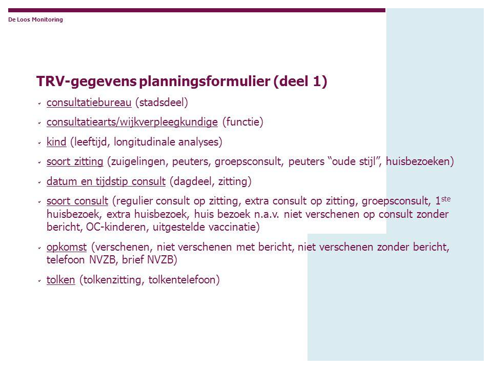 De Loos Monitoring TRV-gegevens planningsformulier (deel 2)  extra vaccinatie  risicokind (geen risicokind, nieuw risicokind, reeds bekend risicokind)  risicofactoren (taalachterstand algemeen, moedertaal niet Nederlands, overige risicofactoren)  algemeen aanbod advies & informatie (peuterspeelzaal, kinderdagverblijf, samenspel/taal, voorschoolse educatie, anders)  aanbod op maat aanmelden (spel aan huis, peuterspeelzaal plus, taalles moeder, extra zorg huisarts, netwerk 0-12, jeugdzorg, IV/VTO-team, anders)  aanbod op maat advies & informatie ( Opvoeden Zo , Peuters Lief Maar Lastig , Omgaan Met Je Baby , opvoedingsondersteuning, anders)  contact met andere hulpverlener of instantie