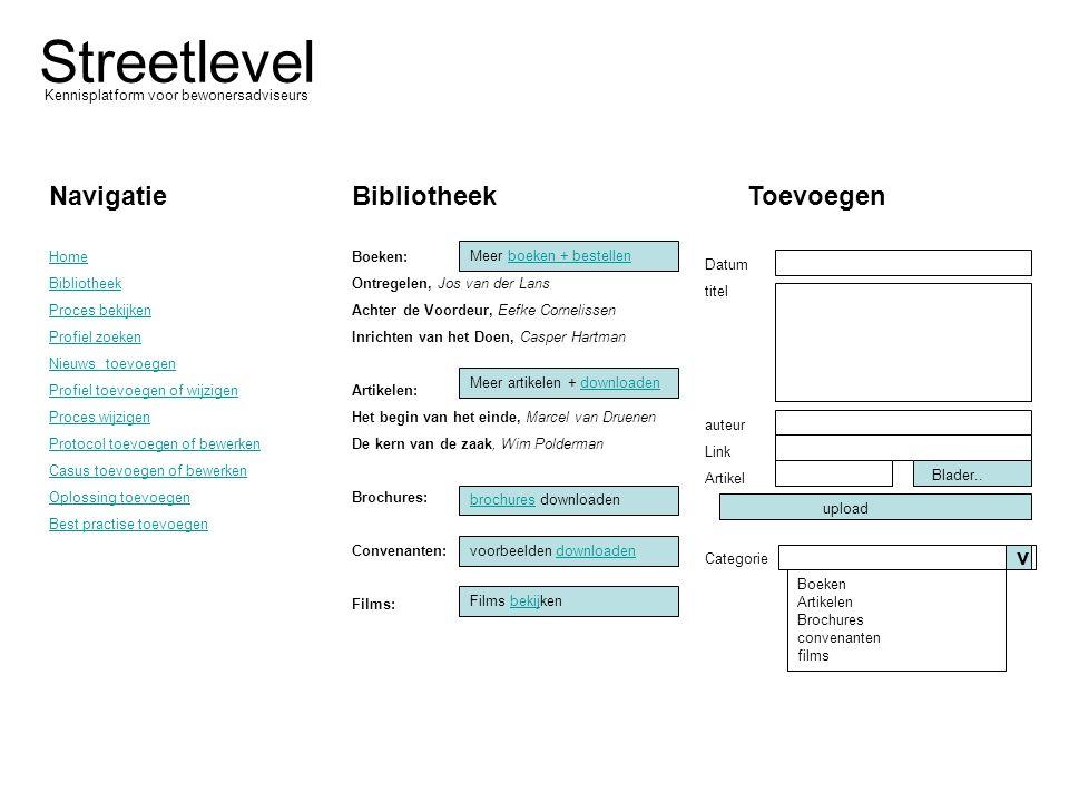 Streetlevel Kennisplatform voor bewonersadviseurs Bibliotheek Boeken: Ontregelen, Jos van der Lans Achter de Voordeur, Eefke Cornelissen Inrichten van