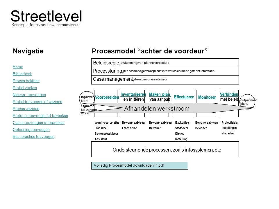 """Streetlevel Kennisplatform voor bewonersadviseurs Procesmodel """"achter de voordeur"""" Verbinden met beleid Monitoren Beleidsregie; afstemming van plannen"""
