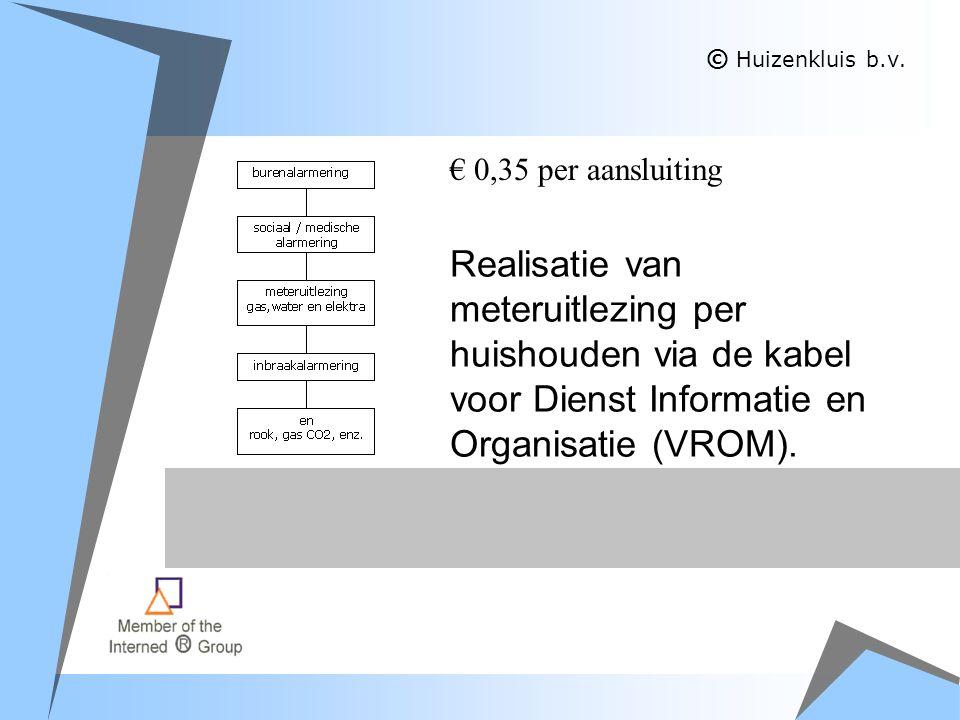 Realisatie van meteruitlezing per huishouden via de kabel voor Dienst Informatie en Organisatie (VROM).