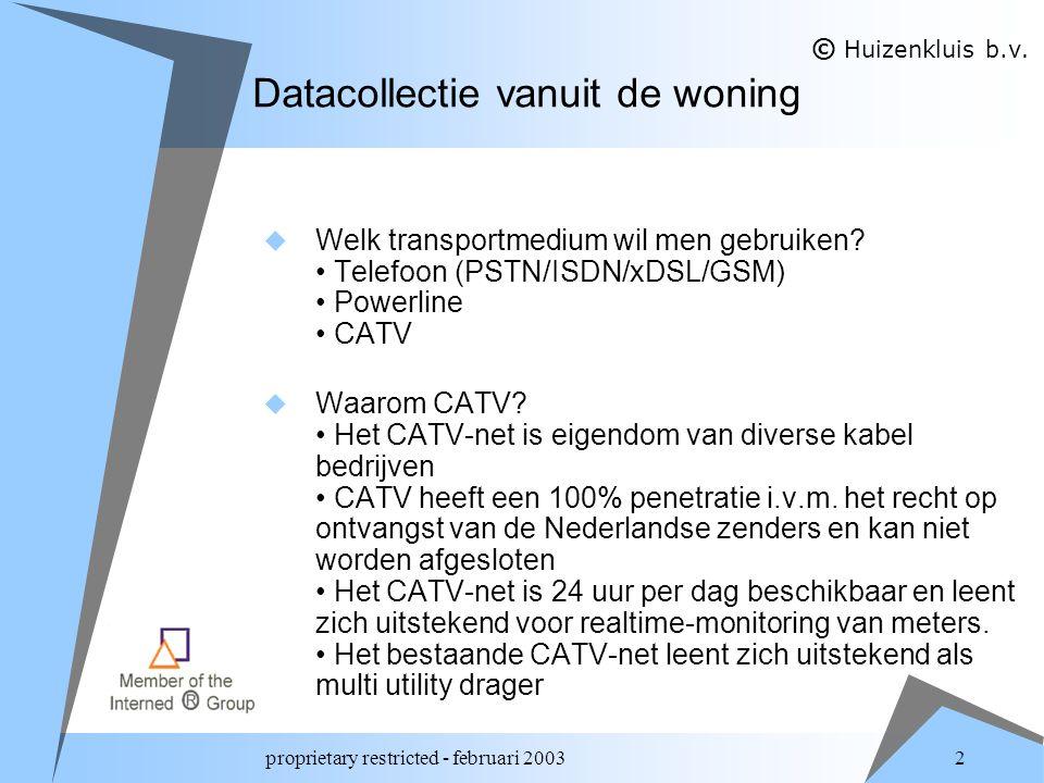 proprietary restricted - februari 2003 2 Datacollectie vanuit de woning  Welk transportmedium wil men gebruiken.