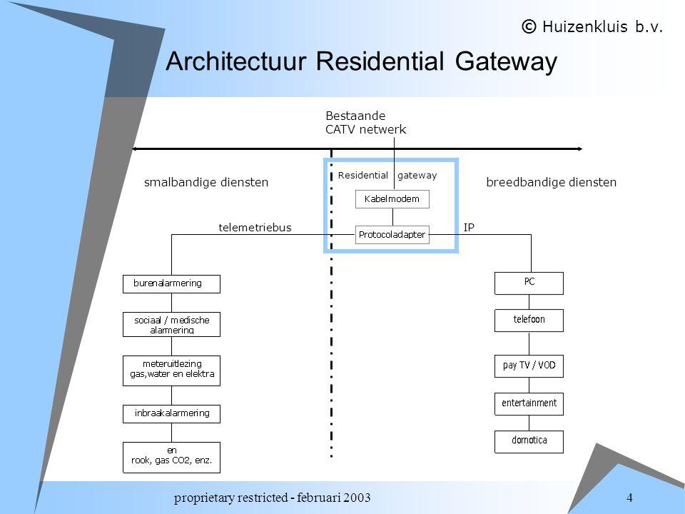 proprietary restricted - februari 2003 4 Architectuur Residential Gateway Bestaande CATV netwerk smalbandige dienstenbreedbandige diensten telemetriebusIP Residential gateway © Huizenkluis b.v.