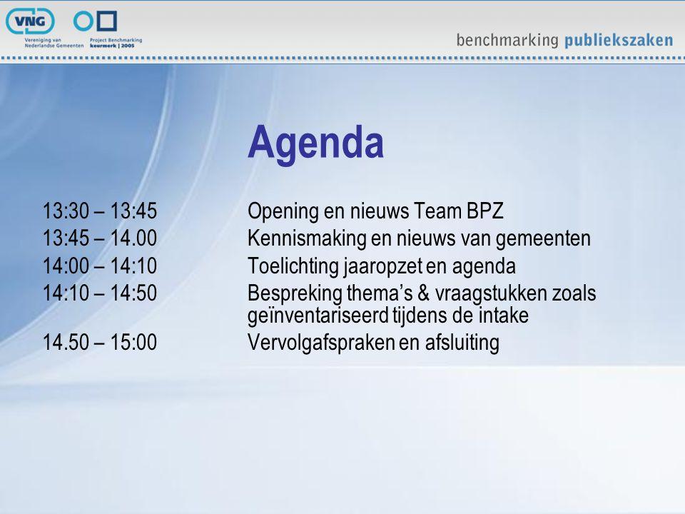 13:30 – 13:45Opening en nieuws Team BPZ 13:45 – 14.00Kennismaking en nieuws van gemeenten 14:00 – 14:10Toelichting jaaropzet en agenda 14:10 – 14:50 Bespreking thema's & vraagstukken zoals geïnventariseerd tijdens de intake 14.50 – 15:00Vervolgafspraken en afsluiting Agenda