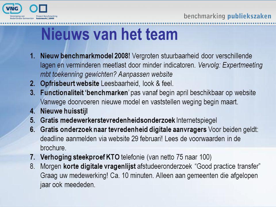 Nieuws van het team 1.Nieuw benchmarkmodel 2008.