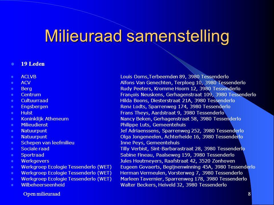 Open milieuraad8 Milieuraad samenstelling 19 Leden ACLVBLouis Ooms,Terbeemden 89, 3980 Tessenderlo ACVAlfons Van Genechten, Terploeg 10, 3980 Tessende