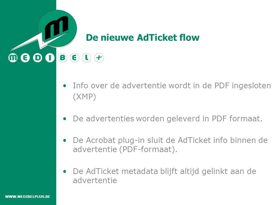 Info over de advertentie wordt in de PDF ingesloten (XMP) De advertenties worden geleverd in PDF formaat. De Acrobat plug-in sluit de AdTicket info bi