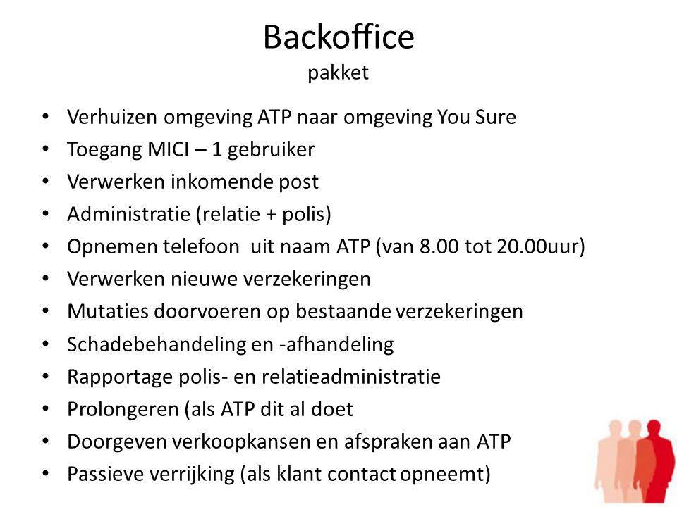 Backoffice pakket Verhuizen omgeving ATP naar omgeving You Sure Toegang MICI – 1 gebruiker Verwerken inkomende post Administratie (relatie + polis) Op