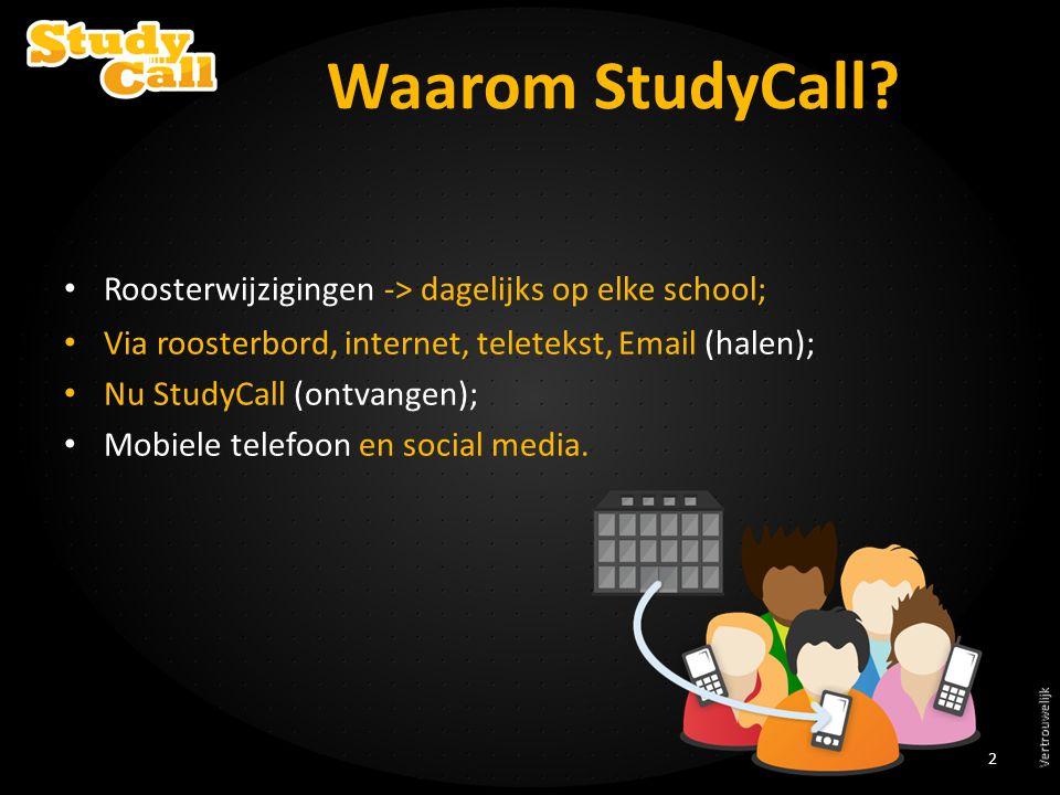 3 Vertrouwelijk School Leerling Adverteerder Wat is StudyCall.