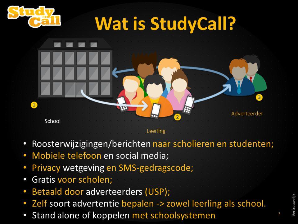 4 Vertrouwelijk School Leerling Adverteerder Wat is StudyCall.