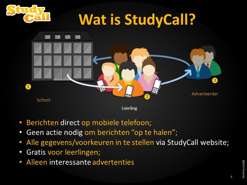 5 Vertrouwelijk School Leerling Adverteerder Wat is StudyCall.