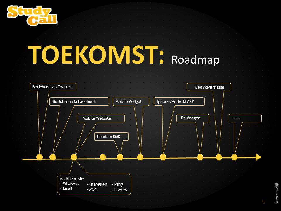 TOEKOMST: Roadmap 6 Vertrouwelijk Berichten via: - WhatsApp -  Mobile Website Mobile Widget Geo Advertizing Iphone/Android APP Berichten via Twitter Random SMS.....