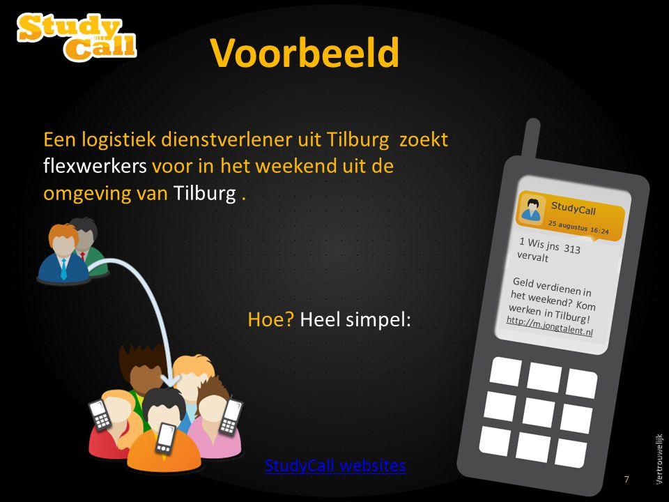 Voorbeeld 7 Vertrouwelijk Een logistiek dienstverlener uit Tilburg zoekt flexwerkers voor in het weekend uit de omgeving van Tilburg.
