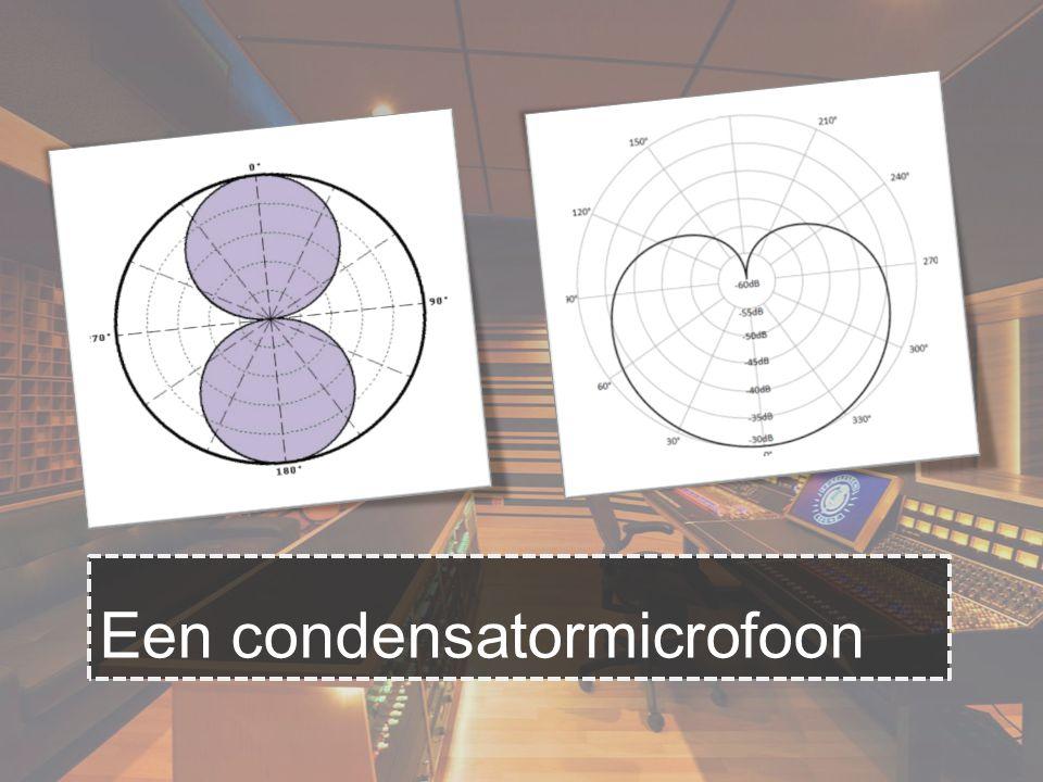 Een condensatormicrofoon