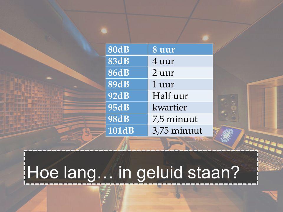 80dB 8 uur 83dB 4 uur 86dB 2 uur 89dB 1 uur 92dB Half uur 95dB kwartier 98dB 7,5 minuut 101dB 3,75 minuut Hoe lang… in geluid staan?