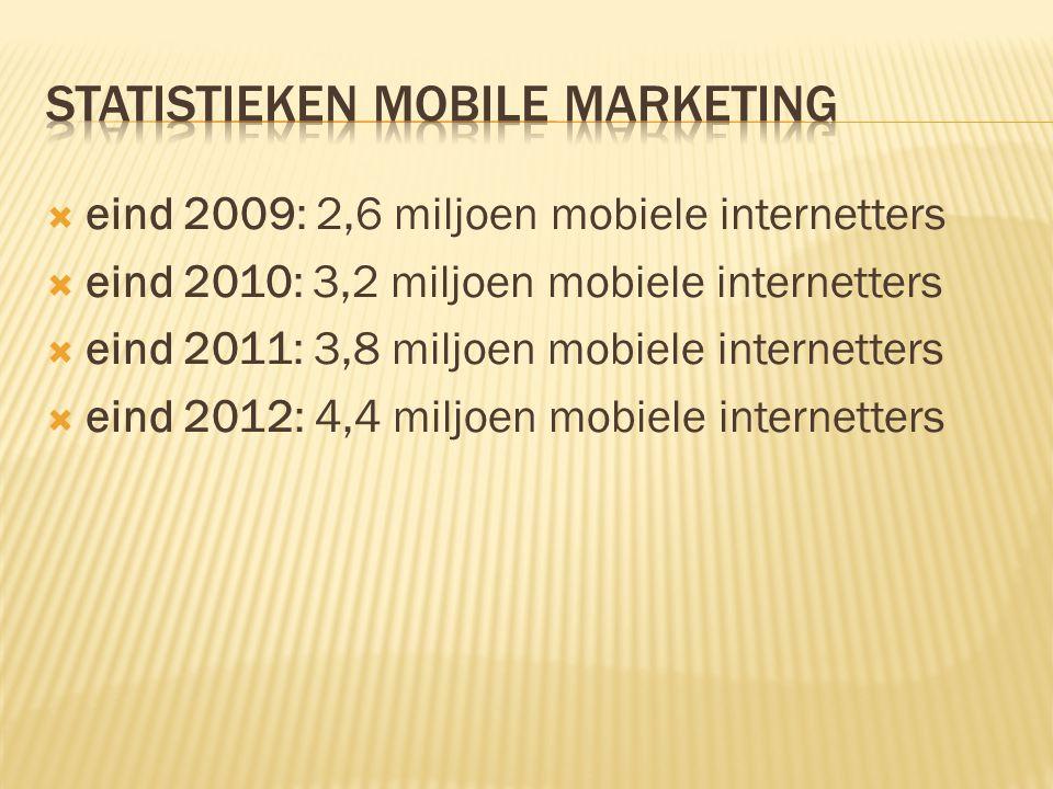  eind 2009: 2,6 miljoen mobiele internetters  eind 2010: 3,2 miljoen mobiele internetters  eind 2011: 3,8 miljoen mobiele internetters  eind 2012: