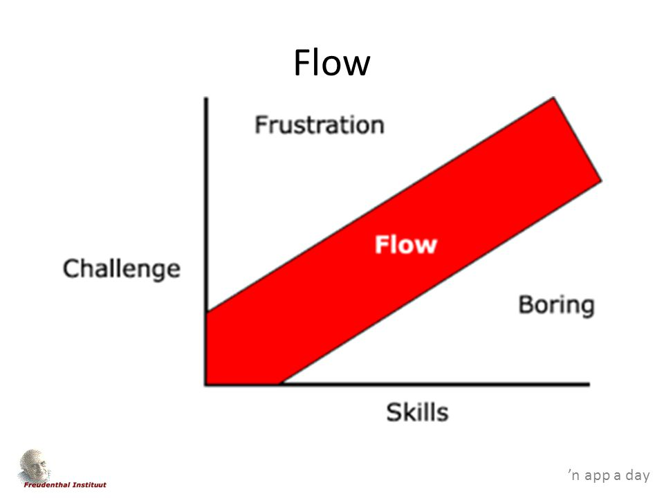 'n app a day Flow