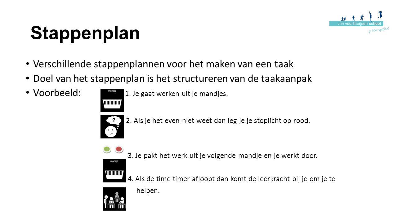 Stappenplan Verschillende stappenplannen voor het maken van een taak Doel van het stappenplan is het structureren van de taakaanpak Voorbeeld: 1. Je g