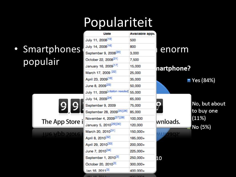 Populariteit Smartphones en applicaties zijn enorm populair U.S November 2010