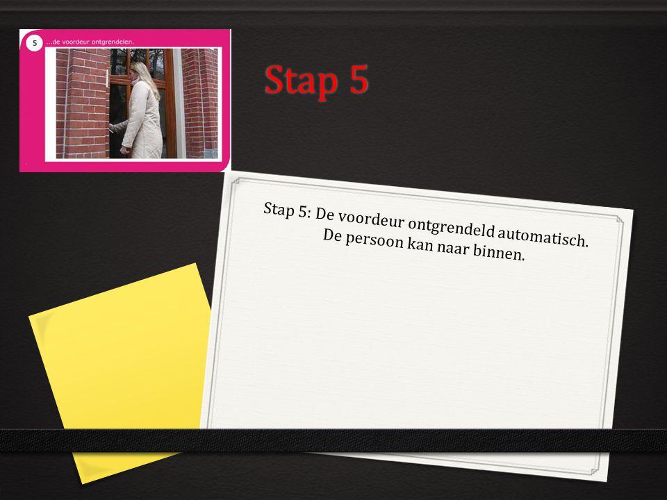 Stap 5 Stap 5: De voordeur ontgrendeld automatisch. De persoon kan naar binnen.