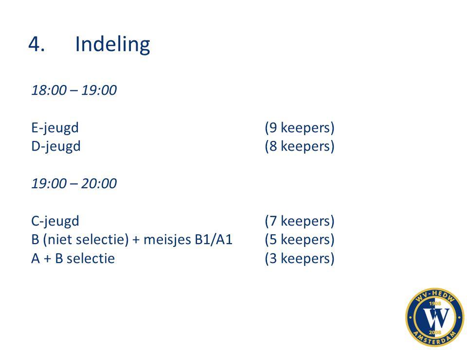4.Indeling 18:00 – 19:00 E-jeugd (9 keepers) D-jeugd (8 keepers) 19:00 – 20:00 C-jeugd (7 keepers) B (niet selectie) + meisjes B1/A1 (5 keepers) A + B