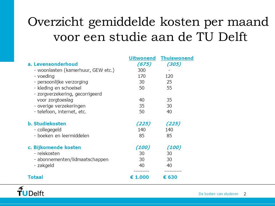 2 De kosten van studeren Overzicht gemiddelde kosten per maand voor een studie aan de TU Delft Uitwonend Thuiswonend a. Levensonderhoud (675) (305) -