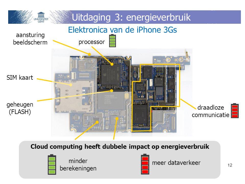 Uitdaging 3: energieverbruik SIM kaart aansturing beeldscherm geheugen (FLASH) processor draadloze communicatie 12 GPS energiebeheer Elektronica van de iPhone 3Gs minder berekeningen Cloud computing heeft dubbele impact op energieverbruik meer dataverkeer