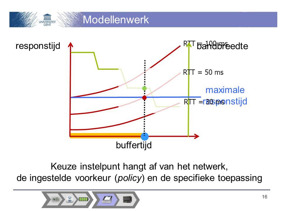 RTT = 100 ms Modellenwerk buffertijd responstijd maximale responstijd bandbreedte Keuze instelpunt hangt af van het netwerk, de ingestelde voorkeur (policy) en de specifieke toepassing 16 RTT = 50 ms RTT = 30 ms