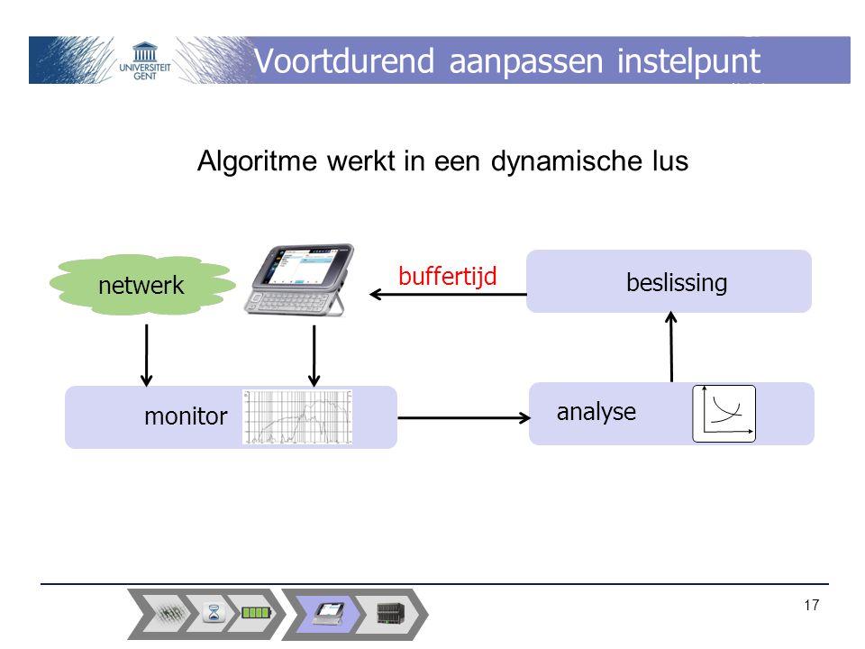Voortdurend aanpassen instelpunt Algoritme werkt in een dynamische lus netwerk monitor analyse beslissing buffertijd 17