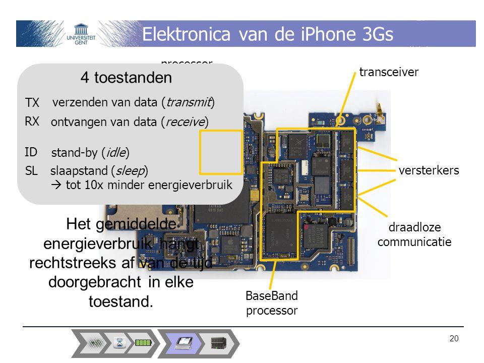 Elektronica van de iPhone 3Gs processor draadloze communicatie BaseBand processor versterkers transceiver TX 4 toestanden RX ID SL verzenden van data (transmit) ontvangen van data (receive) stand-by (idle) slaapstand (sleep)  tot 10x minder energieverbruik Het gemiddelde energieverbruik hangt rechtstreeks af van de tijd doorgebracht in elke toestand.
