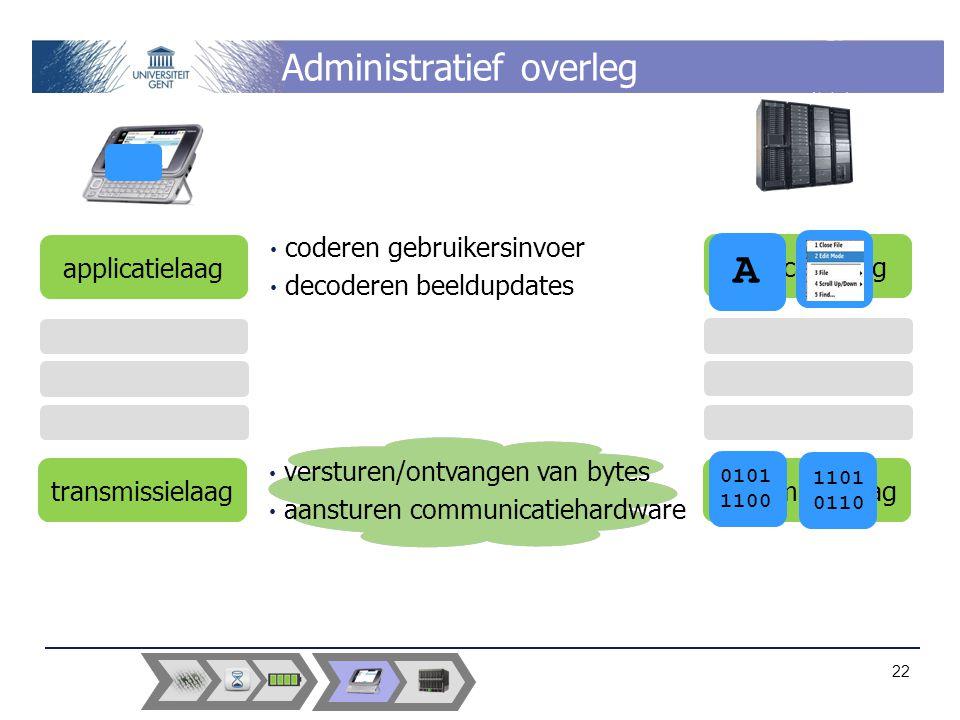 applicatielaag transmissielaag Administratief overleg applicatielaag transmissielaag coderen gebruikersinvoer decoderen beeldupdates versturen/ontvangen van bytes aansturen communicatiehardware A 0101 1100 1101 0110 22