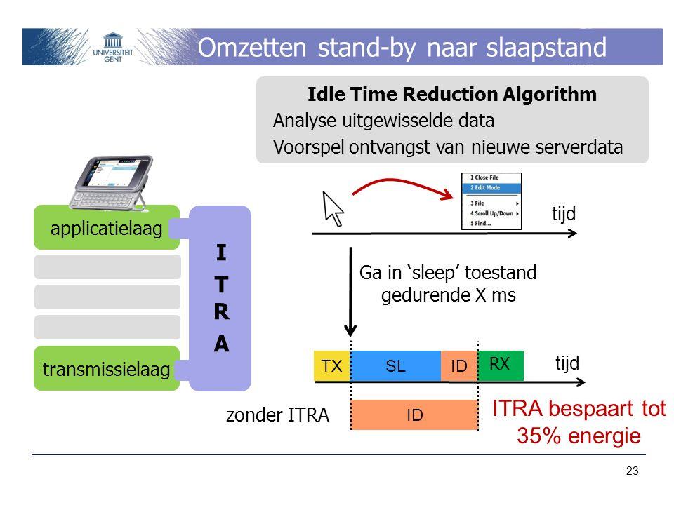 Omzetten stand-by naar slaapstand applicatielaag transmissielaag ITRAITRA Idle Time Reduction Algorithm tijd TX Analyse uitgewisselde data Voorspel ontvangst van nieuwe serverdata tijd ID SL Ga in 'sleep' toestand gedurende X ms RX ID zonder ITRA ITRA bespaart tot 35% energie 23