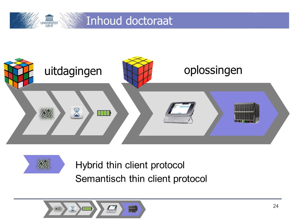 Inhoud doctoraat uitdagingen oplossingen Hybrid thin client protocol Semantisch thin client protocol 24