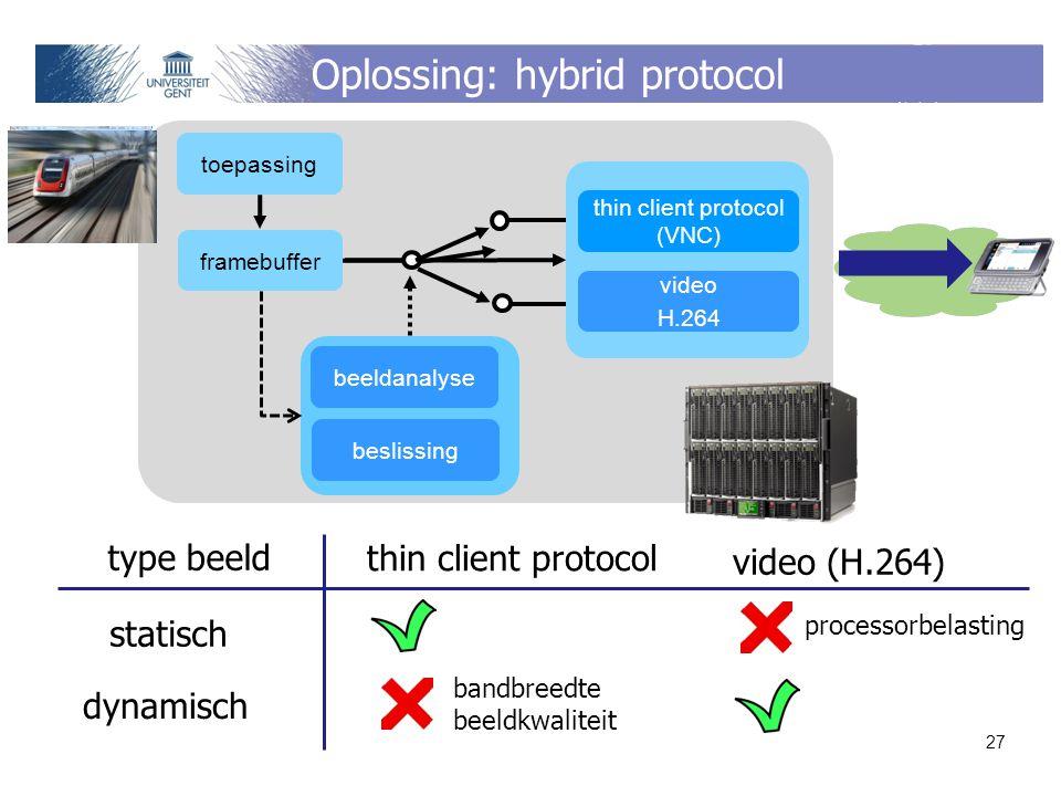 Oplossing: hybrid protocol toepassing beeldanalyse beslissing 27 video (H.264) thin client protocol statisch dynamisch processorbelasting bandbreedte beeldkwaliteit type beeld codering framebuffer thin client protocol (VNC) video H.264