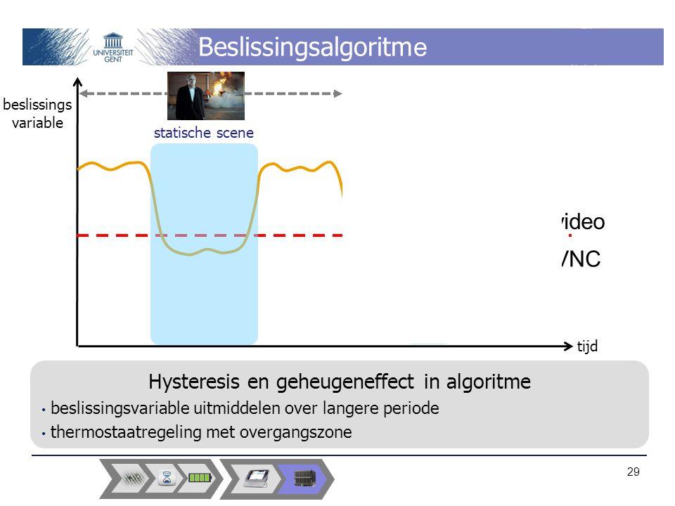 Beslissingsalgoritm e beslissings variable tijd VNC video Hysteresis en geheugeneffect in algoritme beslissingsvariable uitmiddelen over langere periode thermostaatregeling met overgangszone statische scene starten Word 29