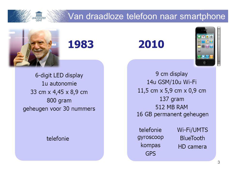 Van draadloze telefoon naar smartphone 6-digit LED display 1u autonomie 33 cm x 4,45 x 8,9 cm 800 gram geheugen voor 30 nummers 9 cm display 14u GSM/10u Wi-Fi 11,5 cm x 5,9 cm x 0,9 cm 137 gram 512 MB RAM 16 GB permanent geheugen telefonie gyroscoop kompas GPS Wi-Fi/UMTS BlueTooth HD camera 1983 2010 telefonie 3